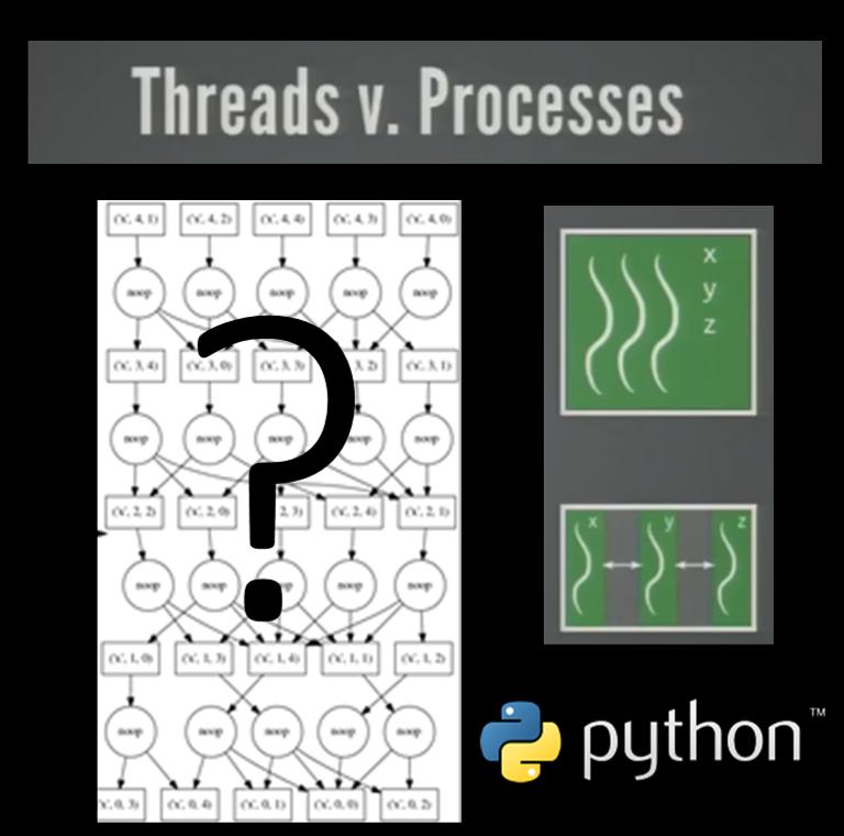 Python científico en paralelo (cursos y tutoriales rápidos